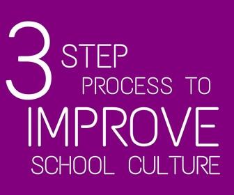 A Three Step Process to Improve School Culture Thumbnail