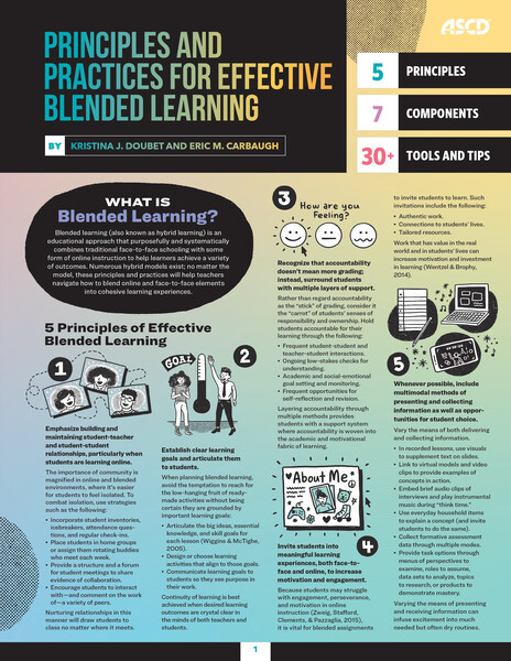 Book banner image for Principles and Practices for Effective Blended Learning (Quick Reference Guide) - thumbnail