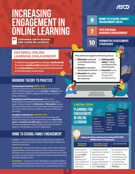 Book banner image for Increasing Engagement in Online Learning (Quick Reference Guide)-thumbnail