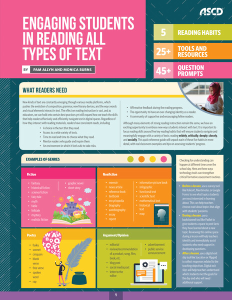 Book banner image for Engaging Students in Reading All Types of Text - thumbnail