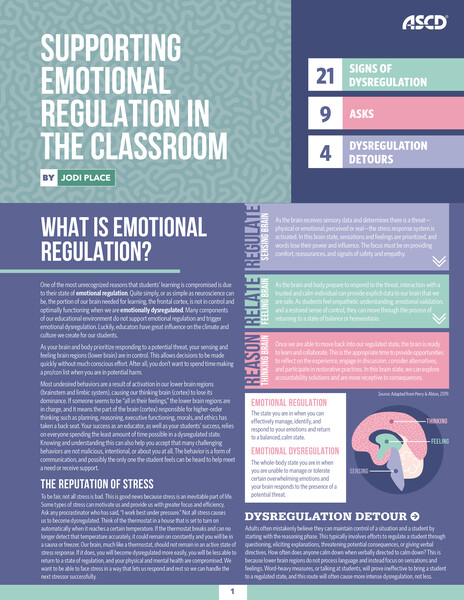 Book banner image for Supporting Emotional Regulation in the Classroom (Quick Reference Guide) - thumbnail