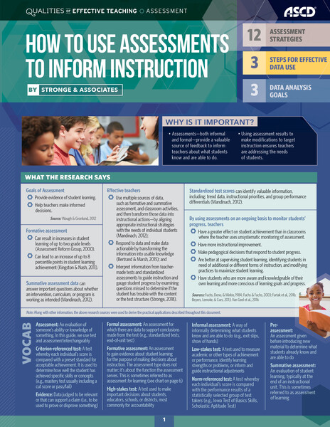 Book banner image for How to Use Assessments to Inform Instruction